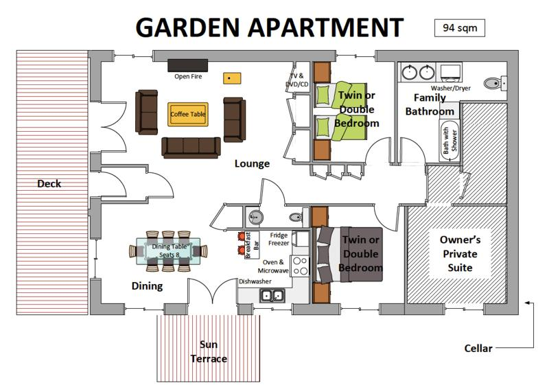 Backyard Apartment Floor Plans 28 Images Sun City West